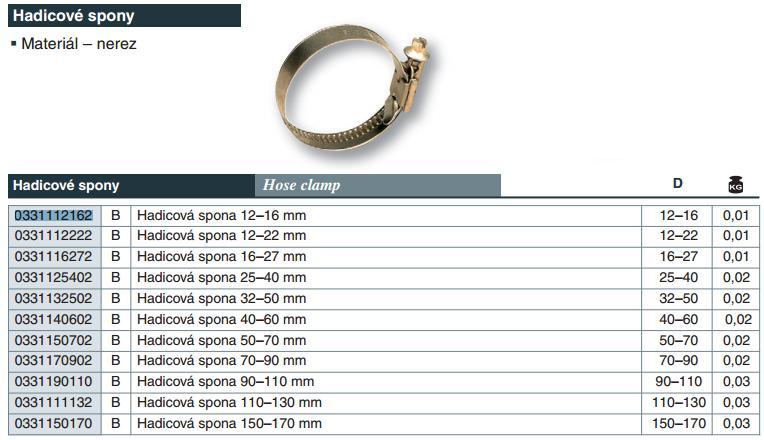Vágnerpool PVC tvarovka - Hadicová spona 110–130 mm