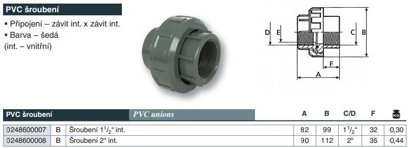 """Vágnerpool PVC tvarovka - Šroubení 2"""" int."""