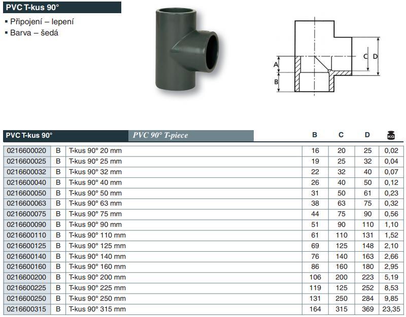 Vágnerpool PVC tvarovka - T- kus 90° 50 mm