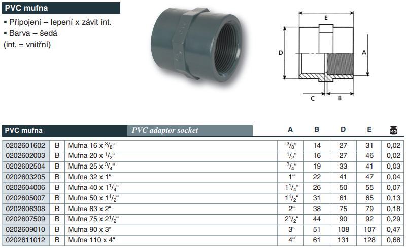 "Vágnerpool PVC tvarovka - Mufna 16 x 3/8"""