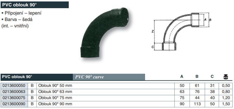 Vágnerpool PVC tvarovka - Oblouk 90° 63 mm