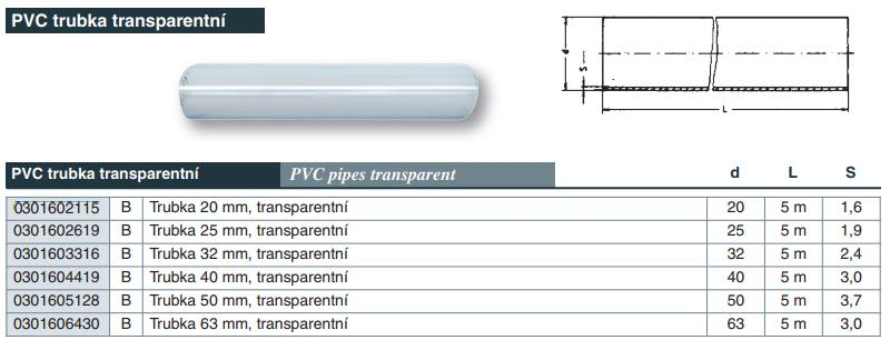 VÁGNER POOL PVC Trubka 63 mm, transparentní