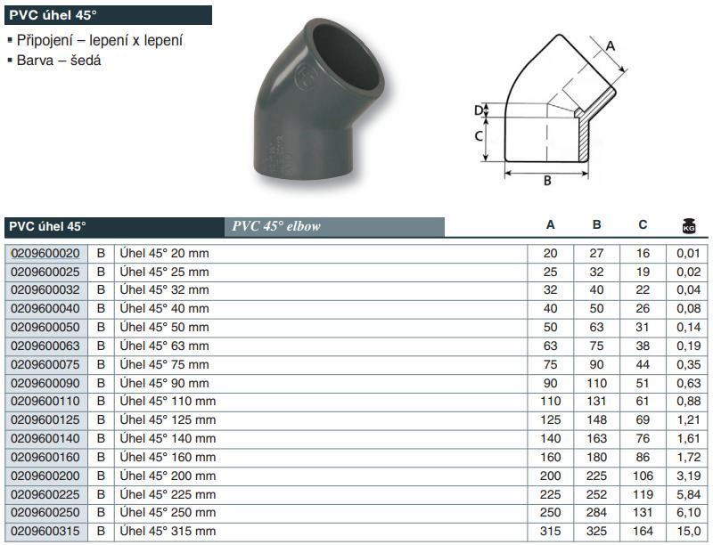 Vágnerpool PVC tvarovka - Úhel 45° 200 mm