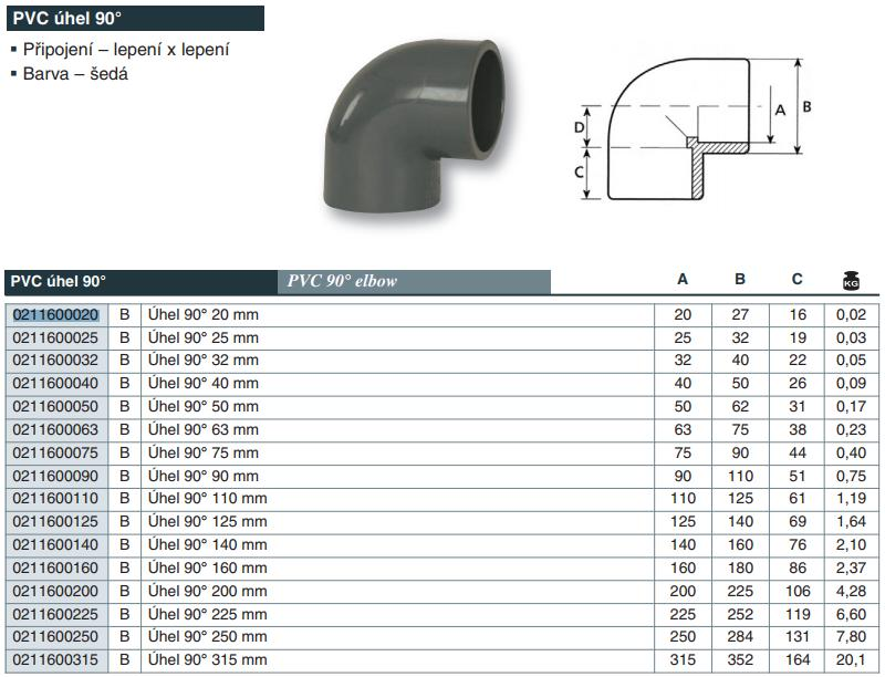 Vágnerpool PVC tvarovka - Úhel 90° 125 mm