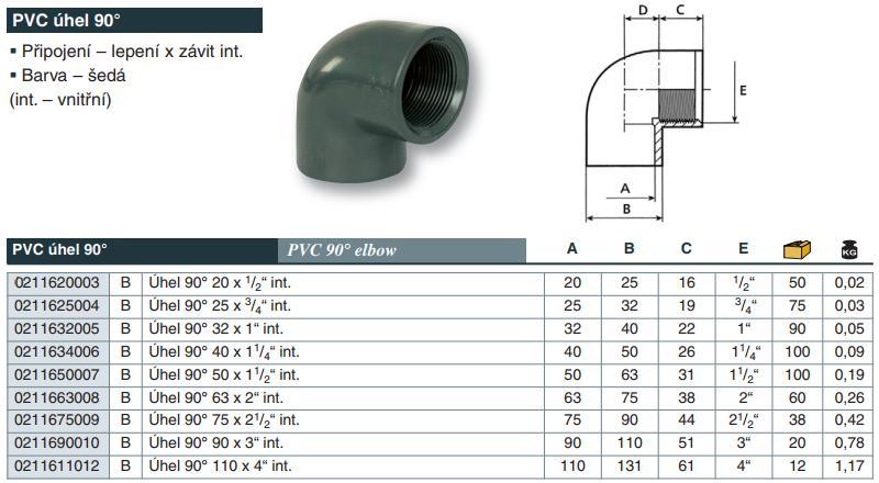 """Vágnerpool PVC tvarovka - Úhel 90° 63 x 2"""" int."""