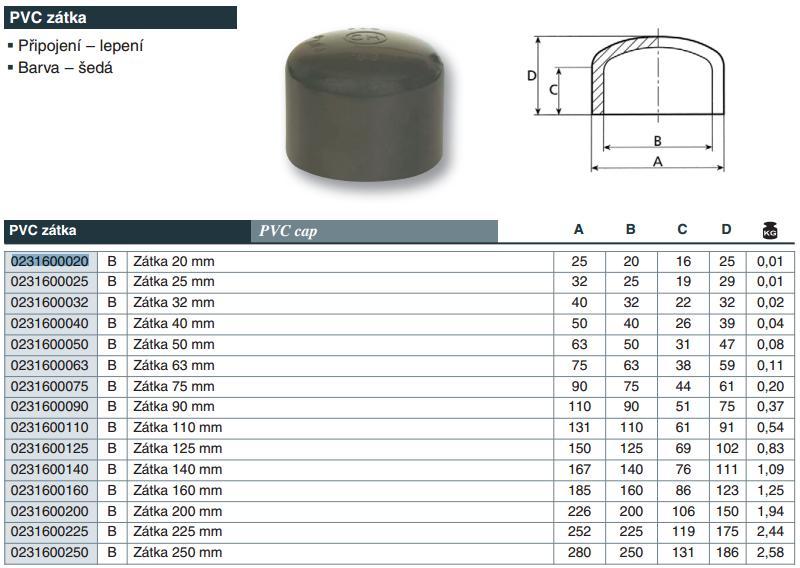 Vágnerpool PVC tvarovka - Zátka 32 mm