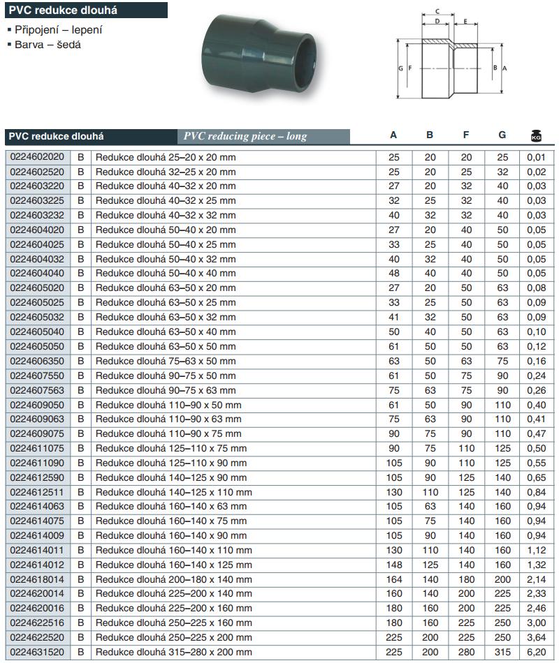 Vágnerpool PVC tvarovka - Redukce dlouhá 225–200 x 160 mm