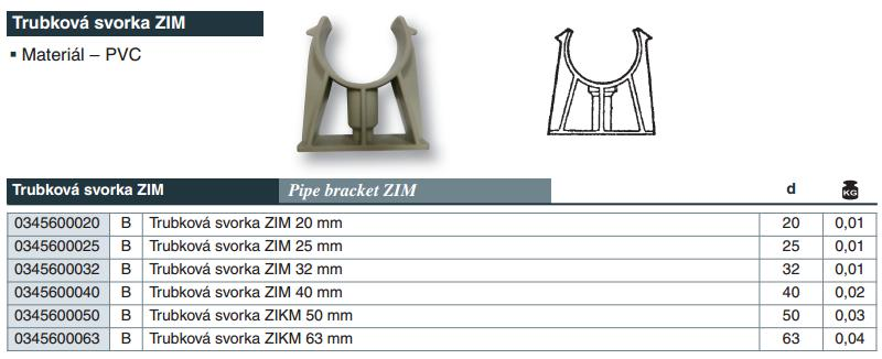 VÁGNER POOL PVC Trubková svorka ZIM 20 mm