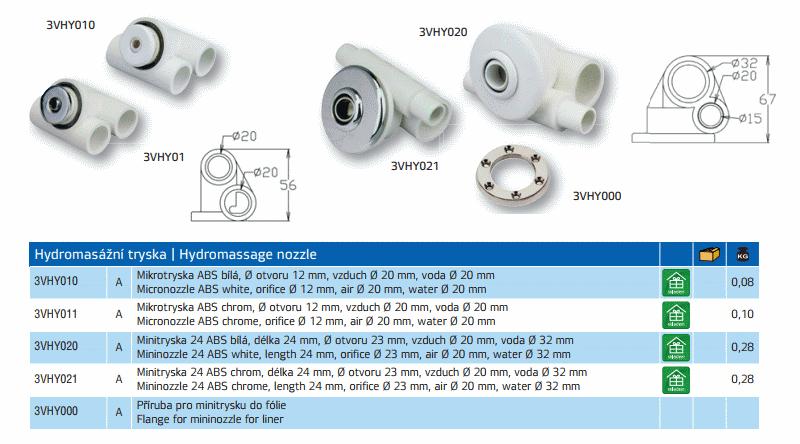 Hydromasážní tryska - Mikrotryska ABS (chrom), d otvoru 12 mm