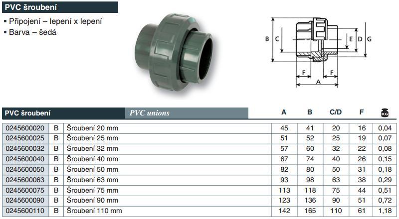 Vágnerpool PVC tvarovka - Šroubení 25 mm